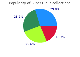super cialis 80 mg on line