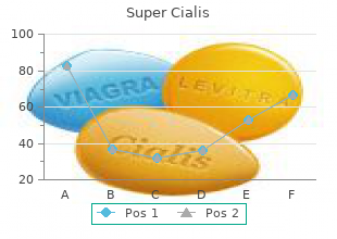 trusted 80mg super cialis