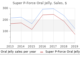 order super p-force oral jelly 160 mg on line