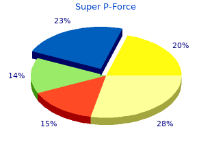 purchase genuine super p-force on line
