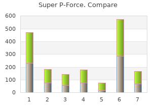 order 160mg super p-force otc