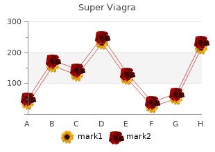 order super viagra 160mg without a prescription