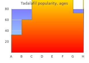 order tadalafil 10 mg line