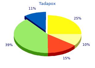 order genuine tadapox online
