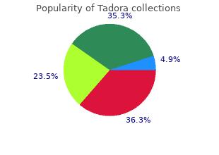 purchase tadora 20 mg with mastercard