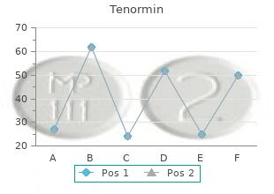 buy cheap tenormin 100mg on line