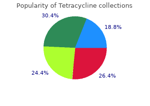purchase cheap tetracycline on-line