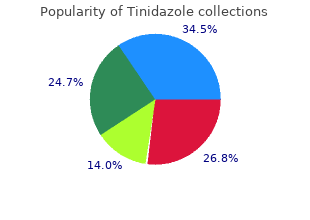 order 300mg tinidazole fast delivery