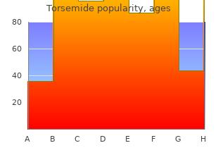 generic 10 mg torsemide with mastercard