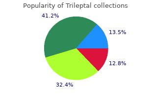 order online trileptal