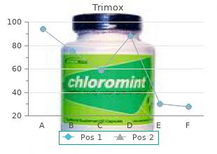 purchase trimox 250 mg on-line