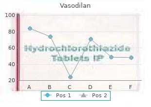 generic vasodilan 20mg on line