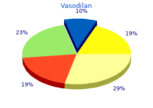 order vasodilan 20mg with visa