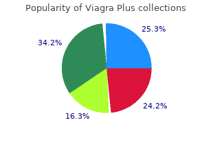 purchase viagra plus with paypal