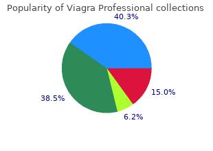 generic 50mg viagra professional otc