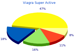 purchase viagra super active overnight delivery