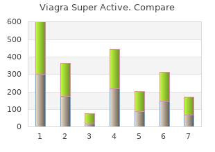 buy viagra super active 50mg line