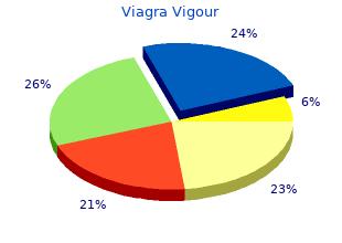 purchase discount viagra vigour on line