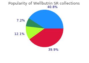 discount wellbutrin sr generic