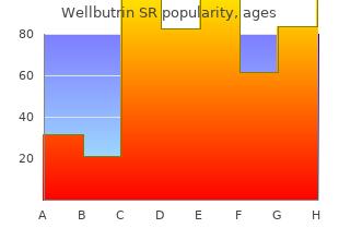 purchase wellbutrin sr with amex