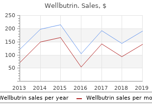 cheap wellbutrin 300 mg without prescription