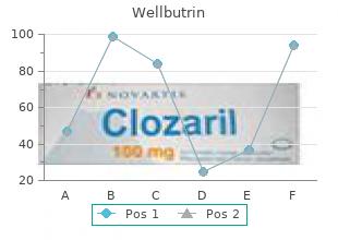 discount wellbutrin 300mg amex