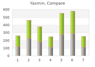 best yasmin 3.03 mg