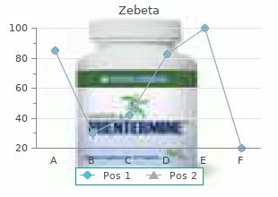 order zebeta 10 mg without prescription