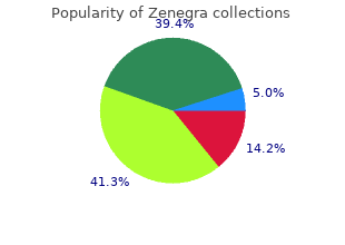 buy zenegra 100mg fast delivery