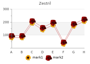 purchase cheap zestril online