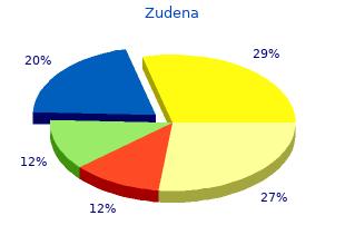 order discount zudena line