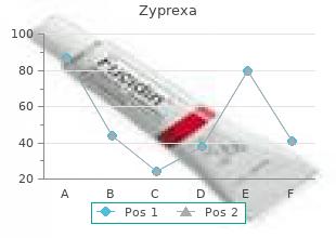 cheap 10mg zyprexa with amex